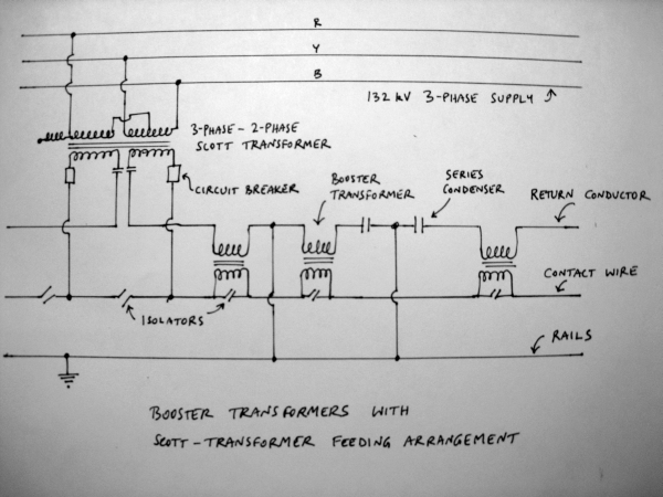 12lt623 furthermore Index besides About Universal Motor likewise Cooling Towers Dry Wet Natural Draught furthermore Connecting Two Ether  Phy Without Mag ics. on transformer schematic